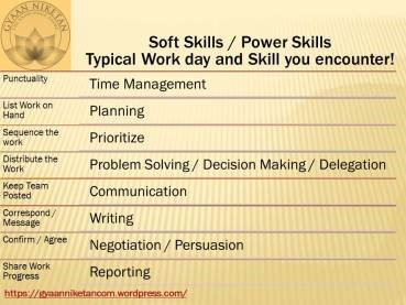 Soft Skills you use in your day to day life!